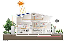 システム概念図(オール電化の場合)