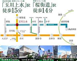 2駅2路線利用可能、都心への軽快アクセス。