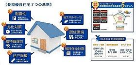 【長期優良住宅】厳しい基準を満たし、メリット多数あります!