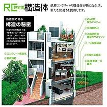 鉄筋コンクリートの構造体が新たな生活、新たな快適さを提供