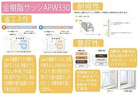 国内最高水準の樹脂サッシ「APW330」を標準装備です。
