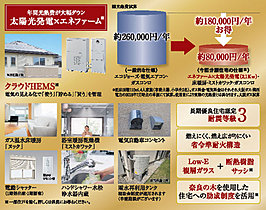 家具付モデルハウス特別分譲!【46-1号地】内観写真