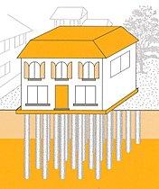 地盤調査、地盤改良実施。地震に強い安心の施工。(image)