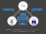 ■Replusのライフプランニング無料サポート!■