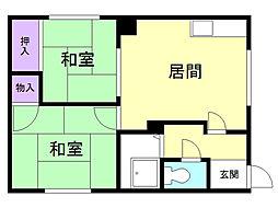 深川駅 3.0万円