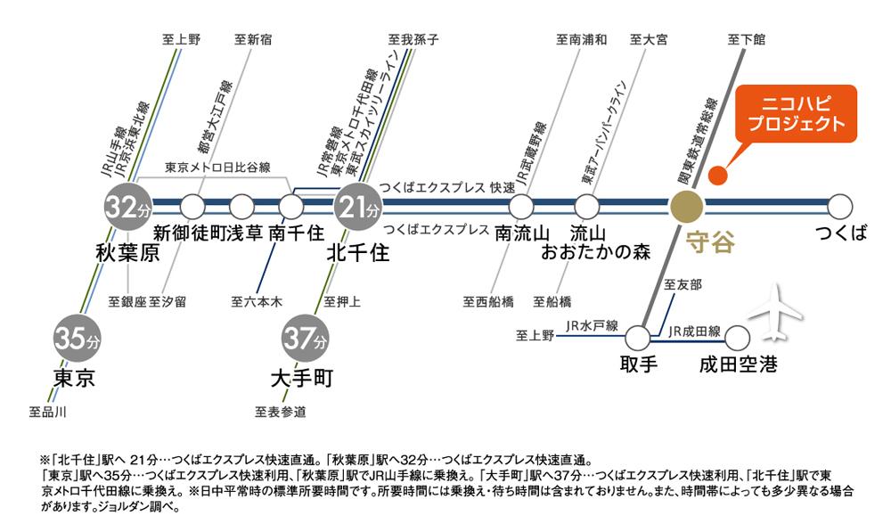 ニコハピプロジェクト レーベン守谷 THE SQUARE:交通図