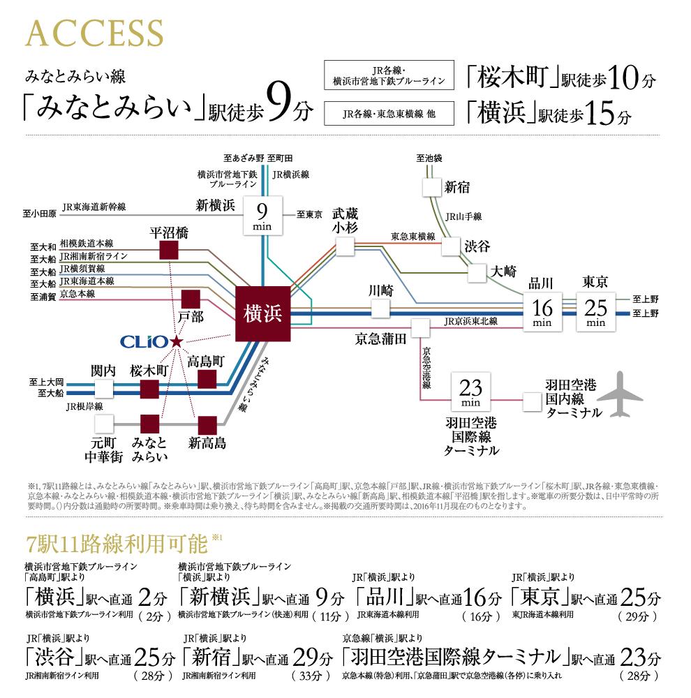 クリオ レジダンス横濱ザ・マークス:交通図