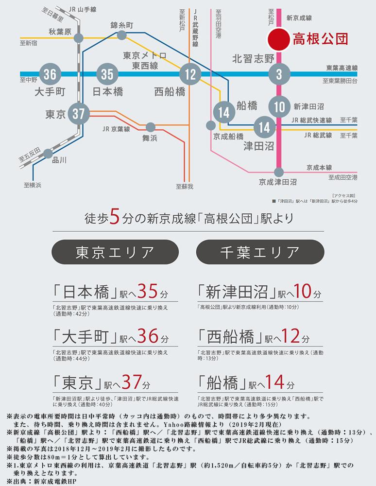 リビオシティ船橋高根台:交通図