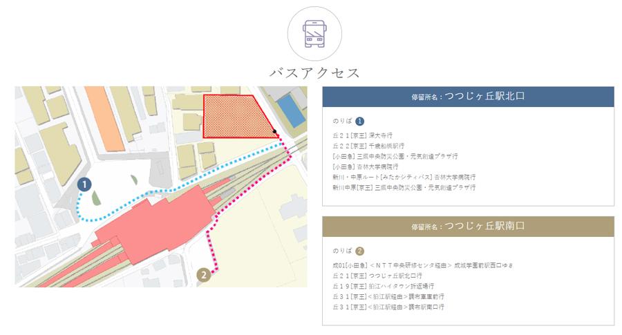 リビオつつじヶ丘 タワーレジデンス:交通図