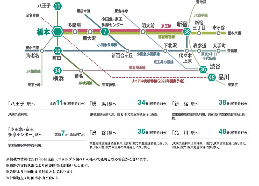 エガオガオカ プロジェクト(リーフィアレジデンス橋本):交通図