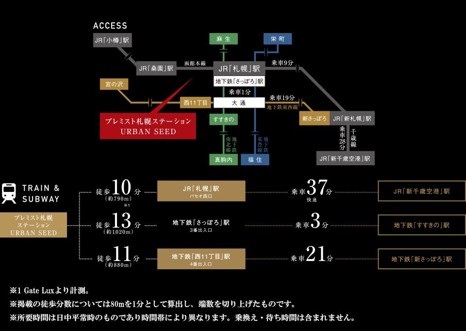 プレミスト札幌ステーション URBAN SEED:交通図