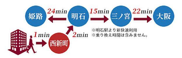 デュオプレステージ明石 西新町駅前II:交通図