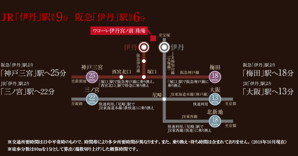 ワコーレ伊丹宮ノ前 珠庵:交通図