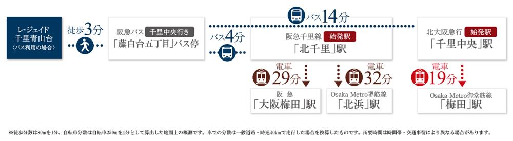 レ・ジェイド千里青山台:交通図