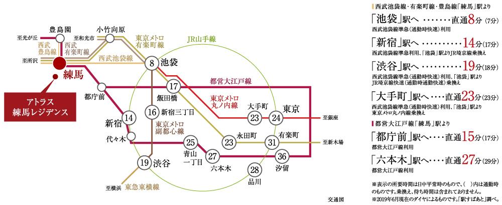 アトラス練馬レジデンス:交通図