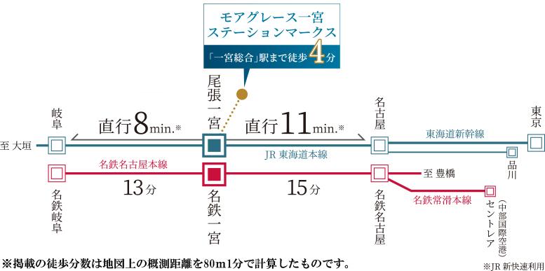 モアグレース一宮ステーションマークス:交通図