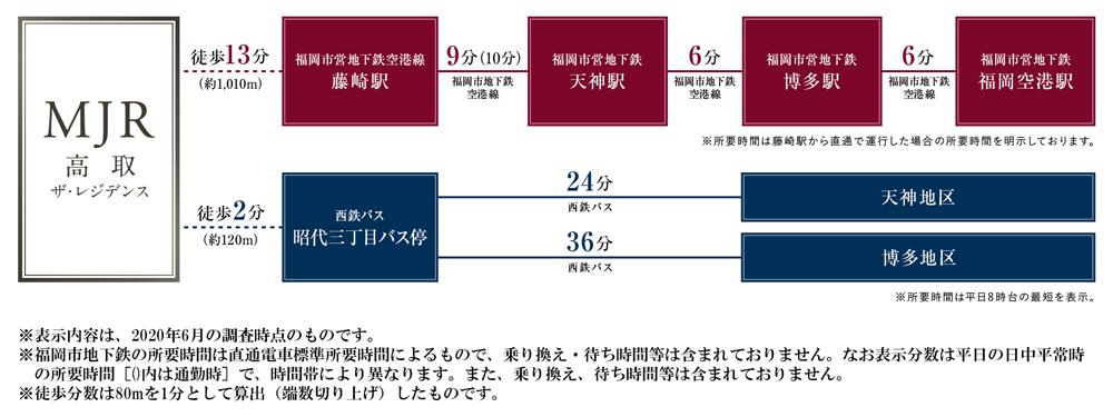 MJR高取ザ・レジデンス:交通図