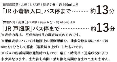 リビオシティ小倉中井イーストコート:交通図
