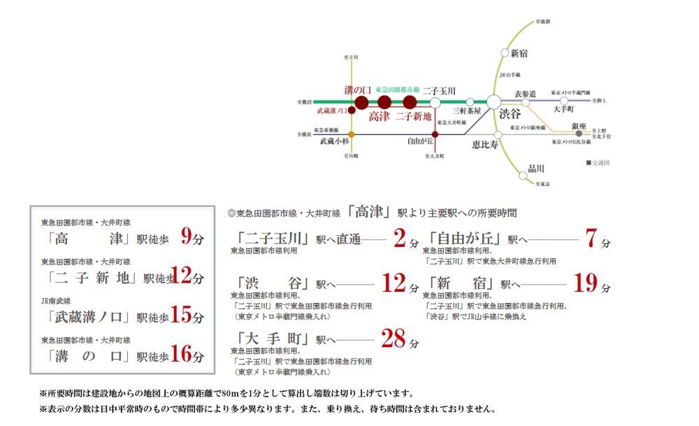 プレシス高津:交通図