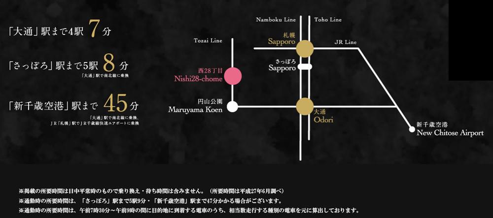円山ザ・レジデンス:交通図