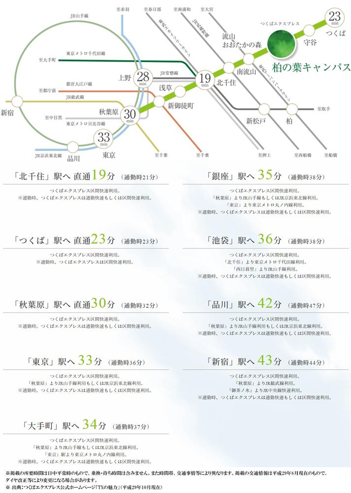 ジオ柏の葉キャンパス:交通図