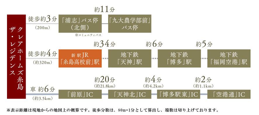 クレアホームズ糸島 ザ・レジデンス:交通図
