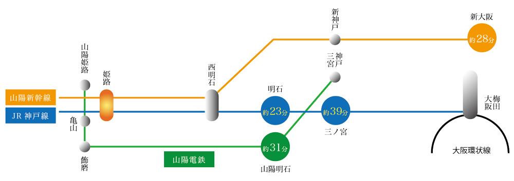 パレ・ロワイヤル田寺東ウエストコート:交通図
