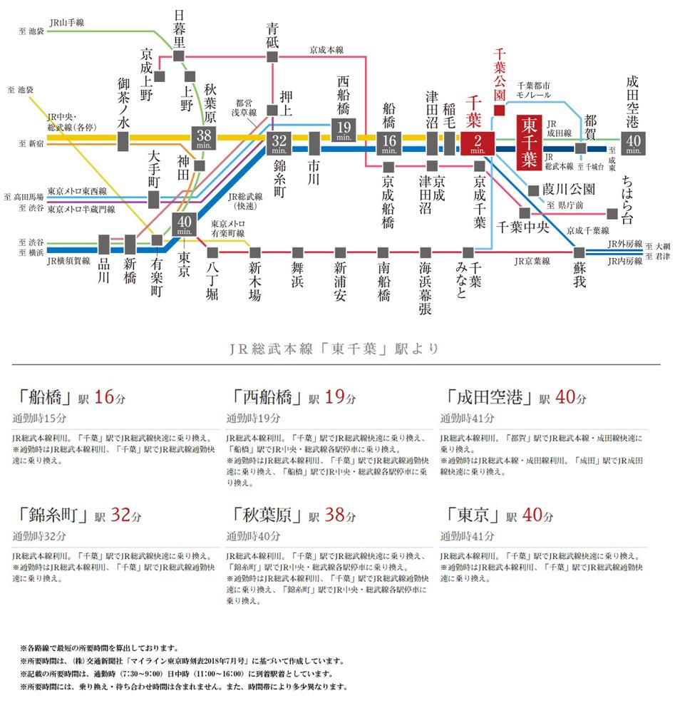 ウィザースレジデンス千葉椿森:交通図