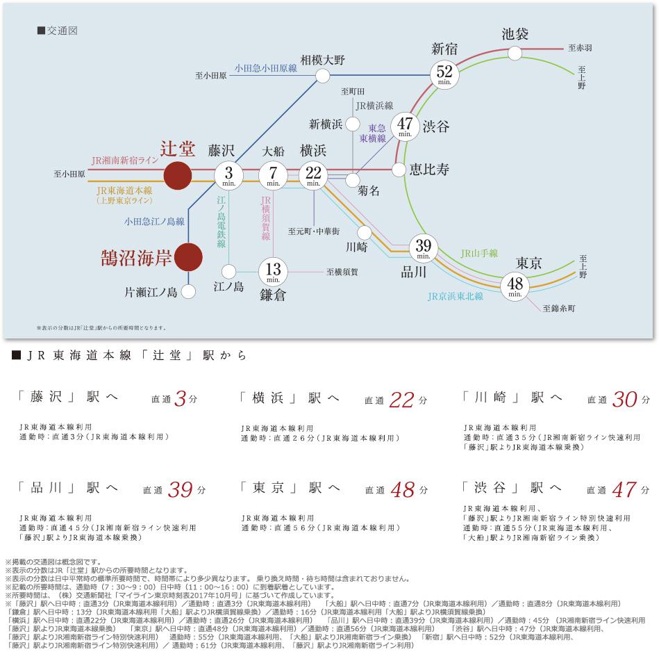 レ・ジェイド 辻堂東海岸 SEA-SIDE VILLA:交通図