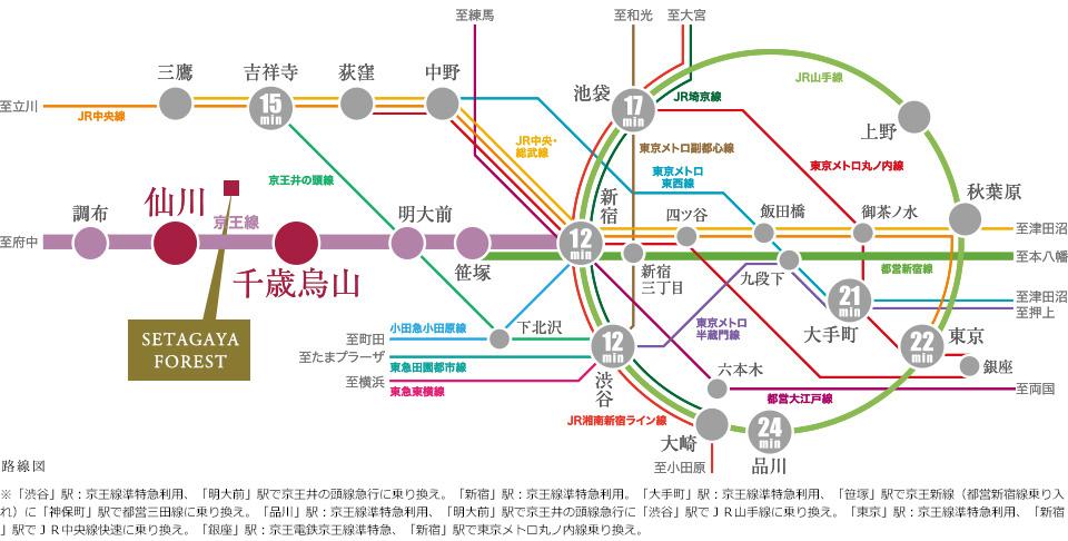 (仮称)SETAGAYA FOREST(世田谷フォレスト):交通図