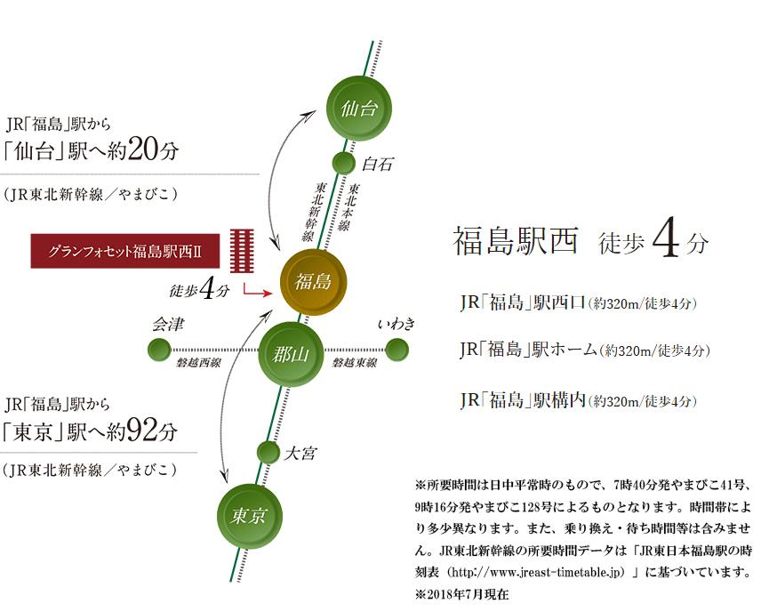 グランフォセット福島駅西II:交通図
