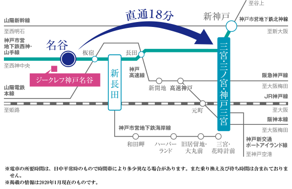 ジークレフ神戸名谷:交通図