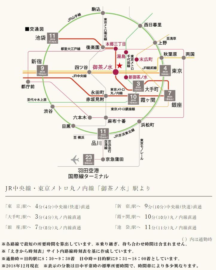 シャリエ御茶ノ水:交通図