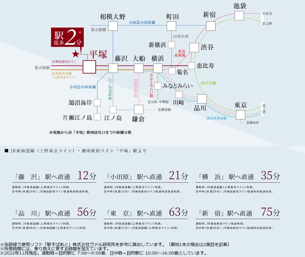 ウエリスアーデル湘南平塚:交通図