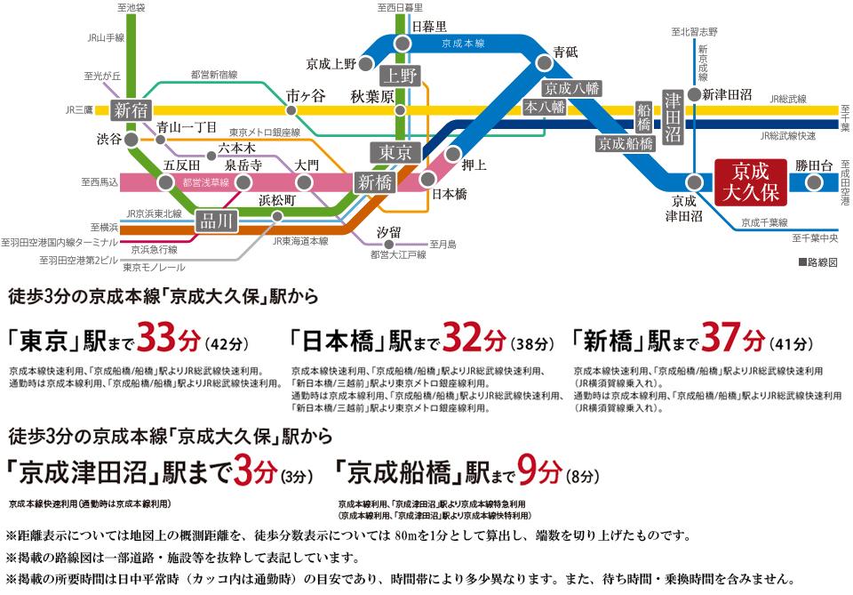 シティテラス習志野大久保ステーションコート:交通図