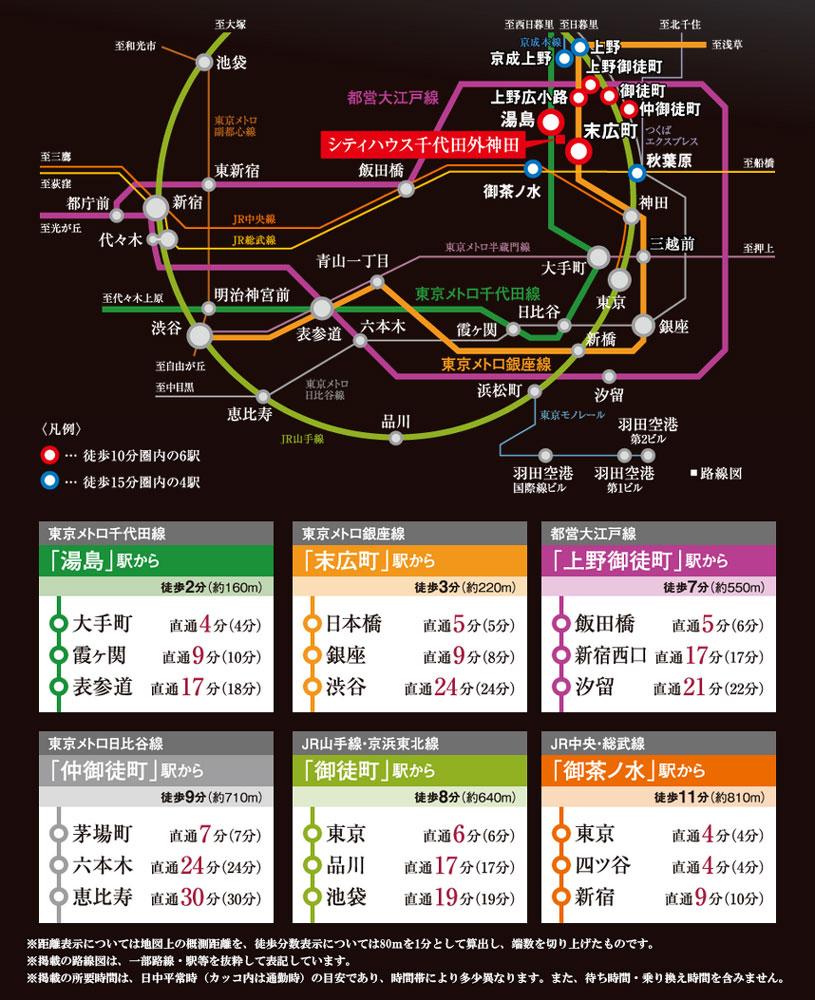 シティハウス千代田外神田:交通図