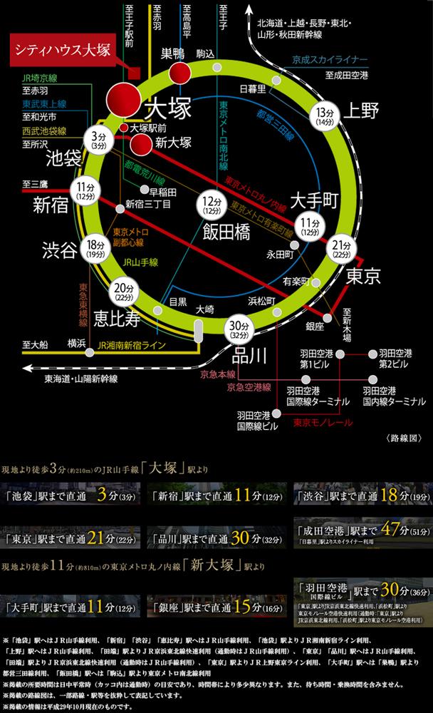 シティハウス大塚:交通図