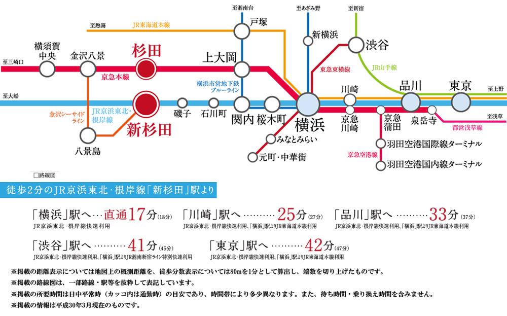 シティテラス横濱新杉田:交通図