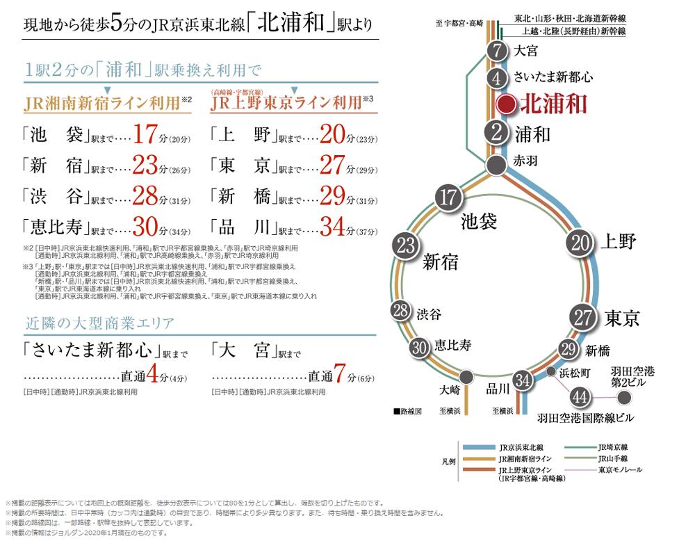 シティテラス浦和常盤:交通図