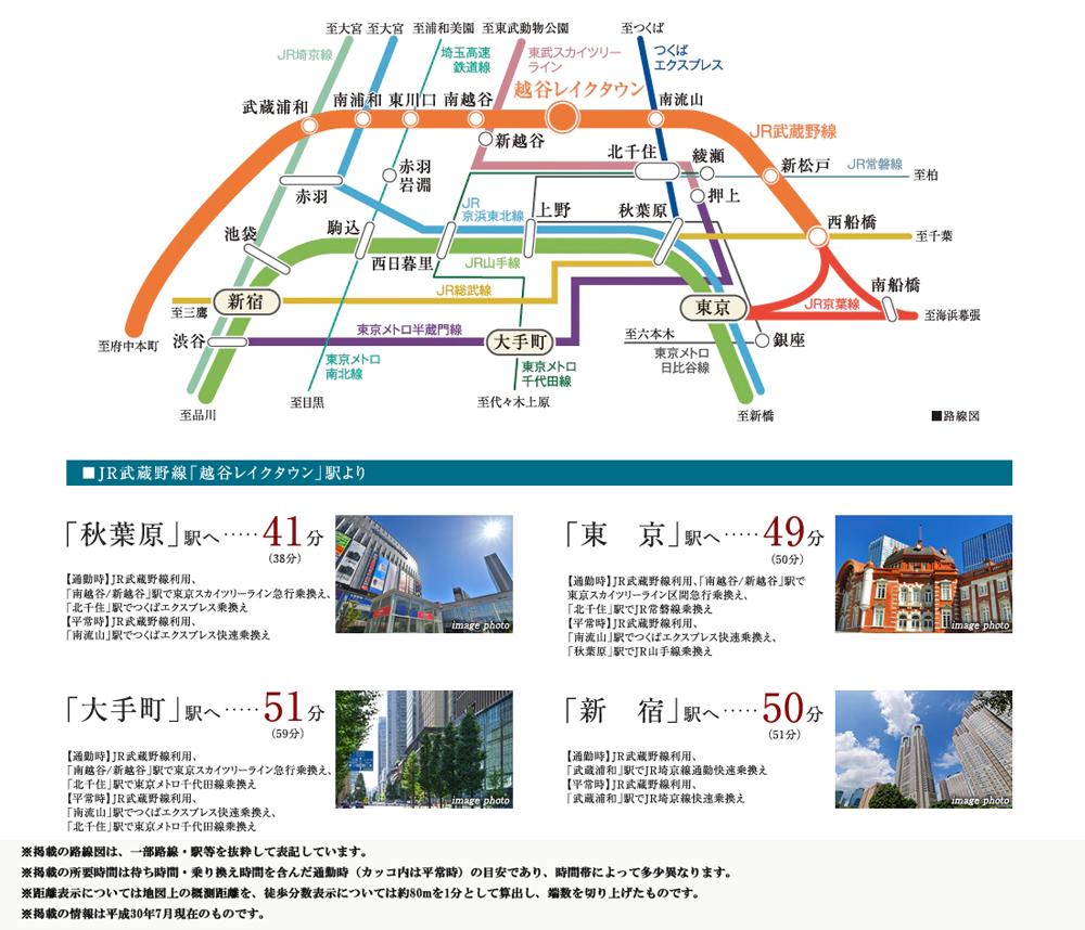 ガーデンハウス越谷レイクタウン:交通図