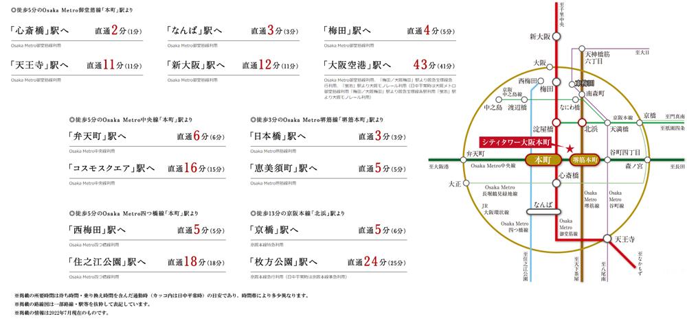 シティタワー大阪本町:交通図