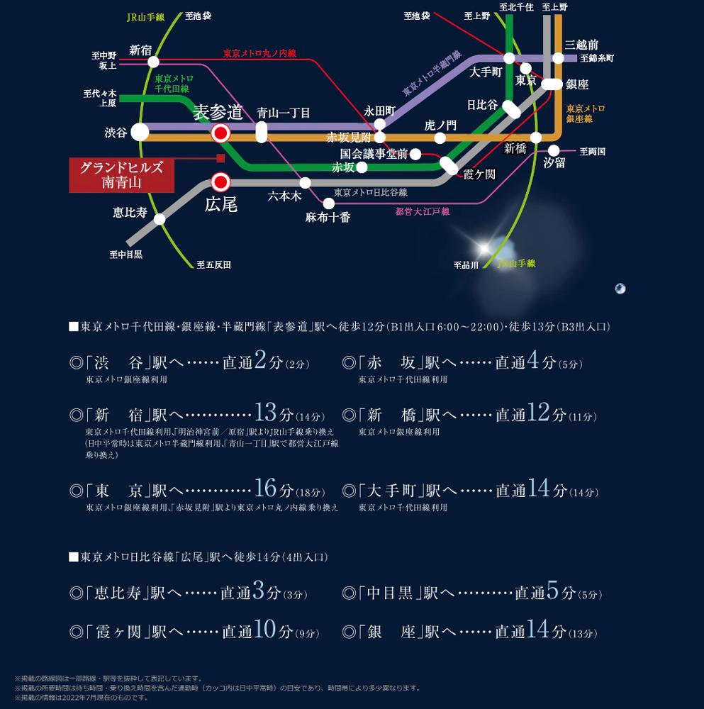 グランドヒルズ南青山:交通図