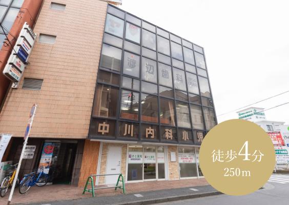 中川内科小児科医院 約250m(徒歩4分)