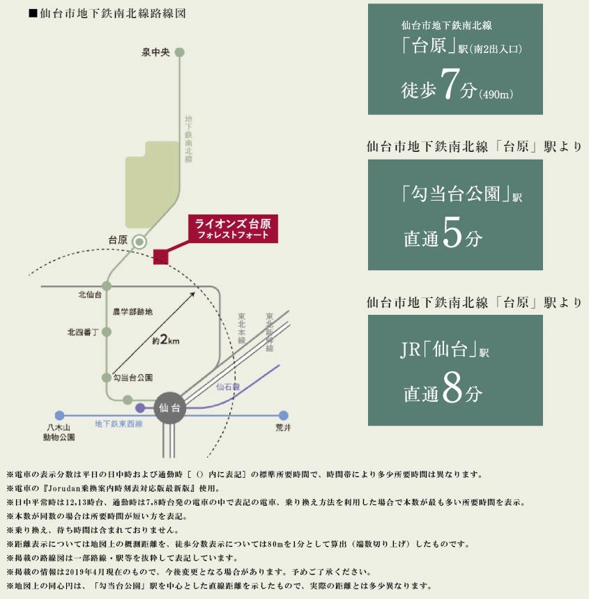 ライオンズ台原フォレストフォート:交通図