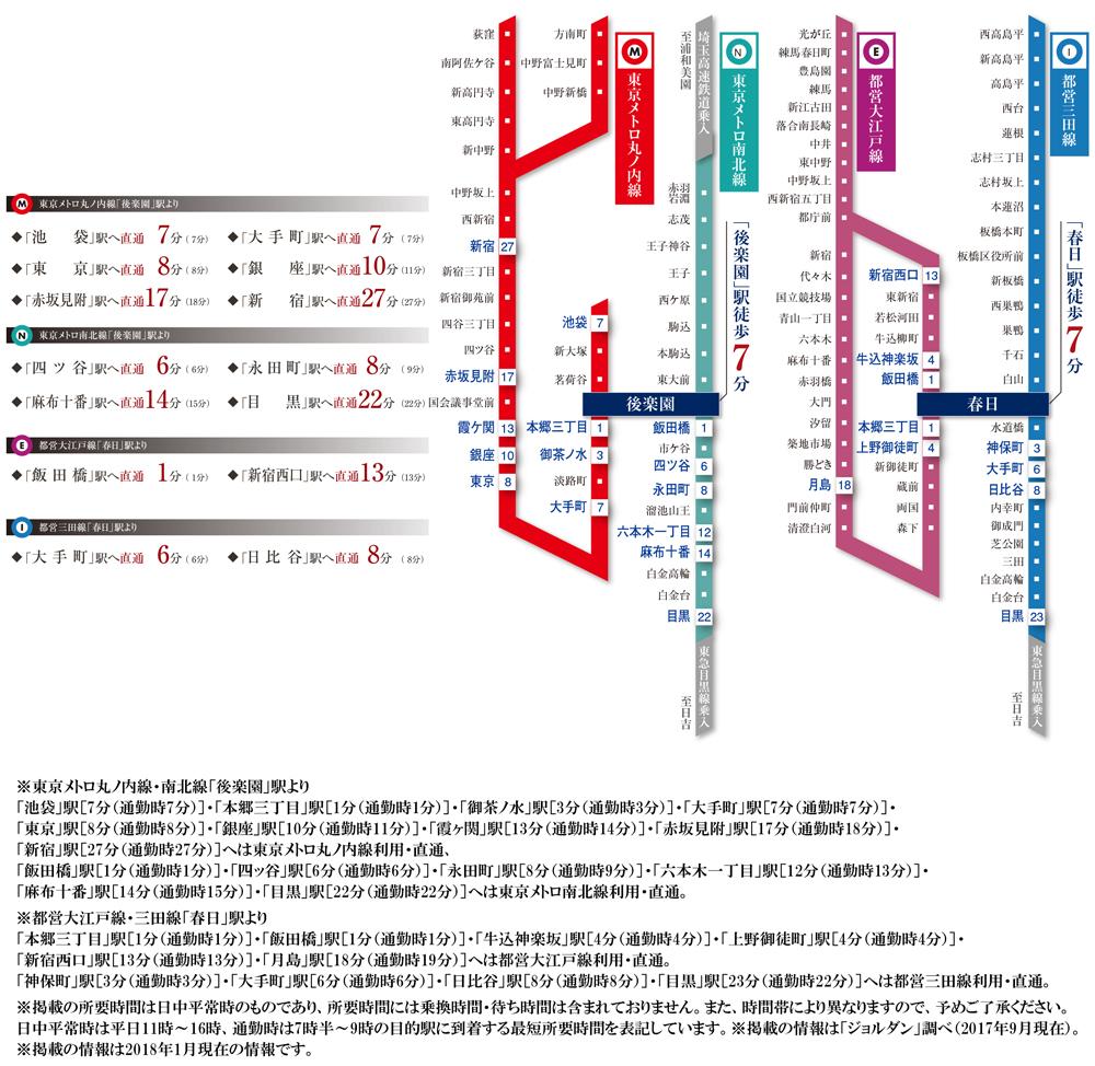 ブランズ文京小石川レジデンス:交通図