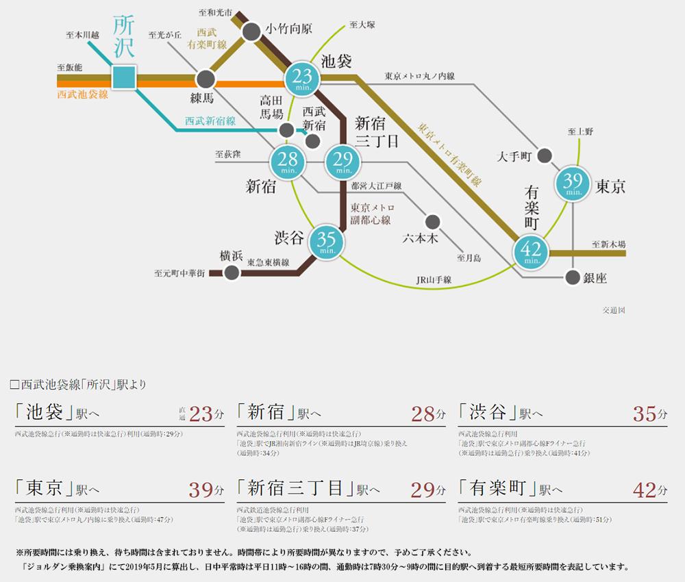 ブランズタワー所沢:交通図