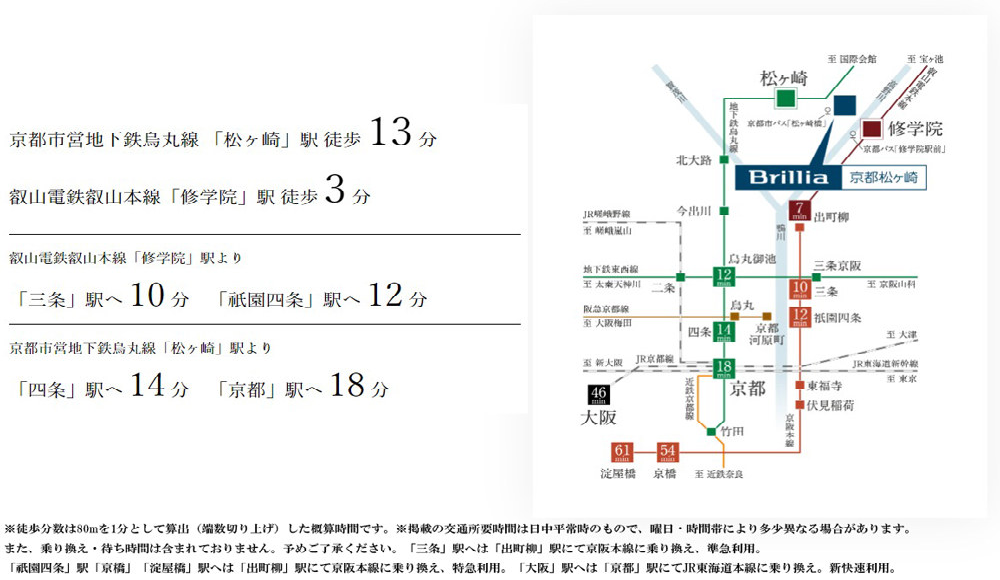 Brillia 京都松ヶ崎:交通図
