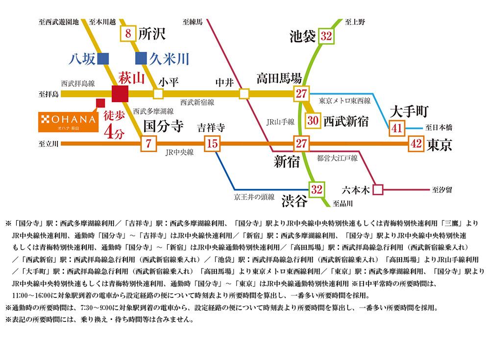オハナ 萩山:交通図