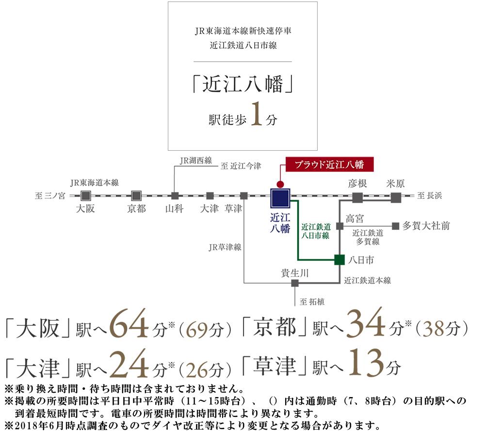 プラウド近江八幡:交通図