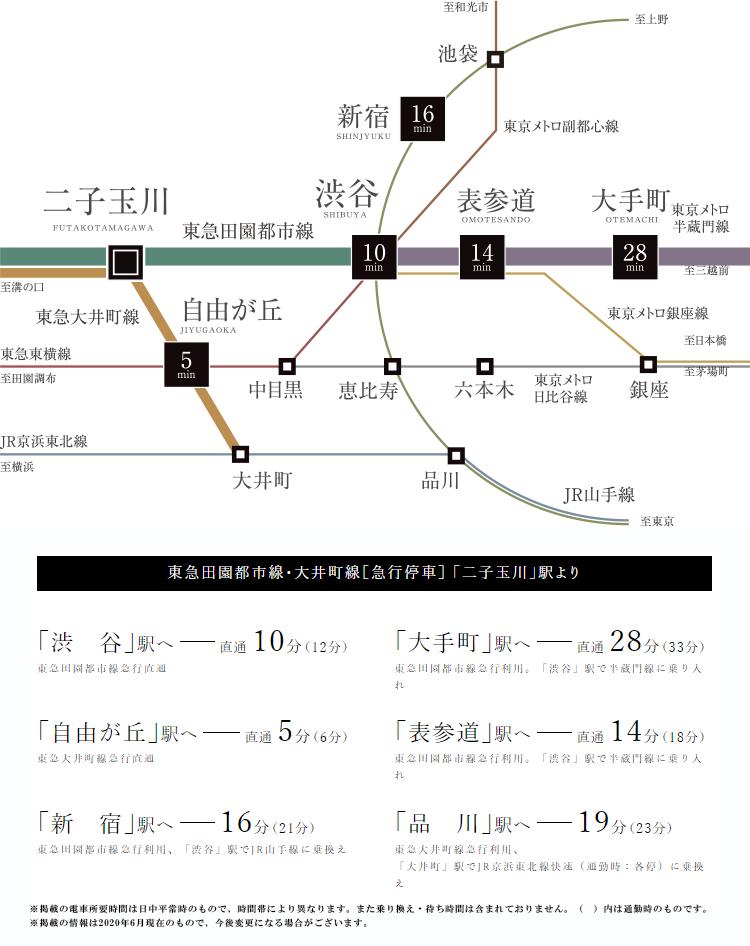 プラウド瀬田一丁目:交通図